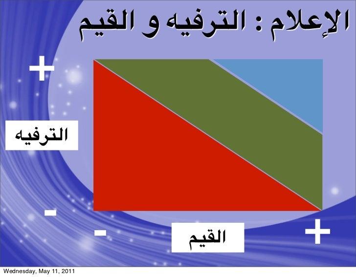 7)9&)} و اU(+&م : اo<•ا       +   })U(+&ا            - -                    7)9&ا     +Wednesday, May 11, 2011
