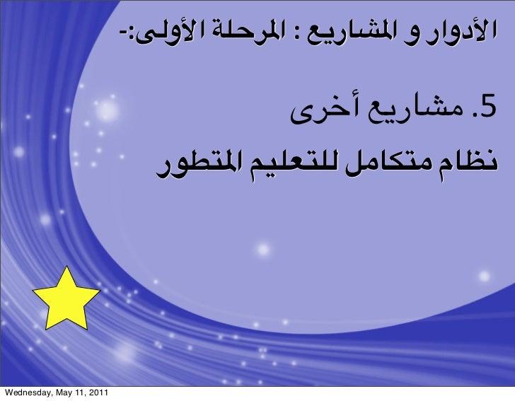 -‐:Q&وV اE,T(4دوار و ا4/#ر.- : اVا                                                !ىP 5. >=(ر9<...