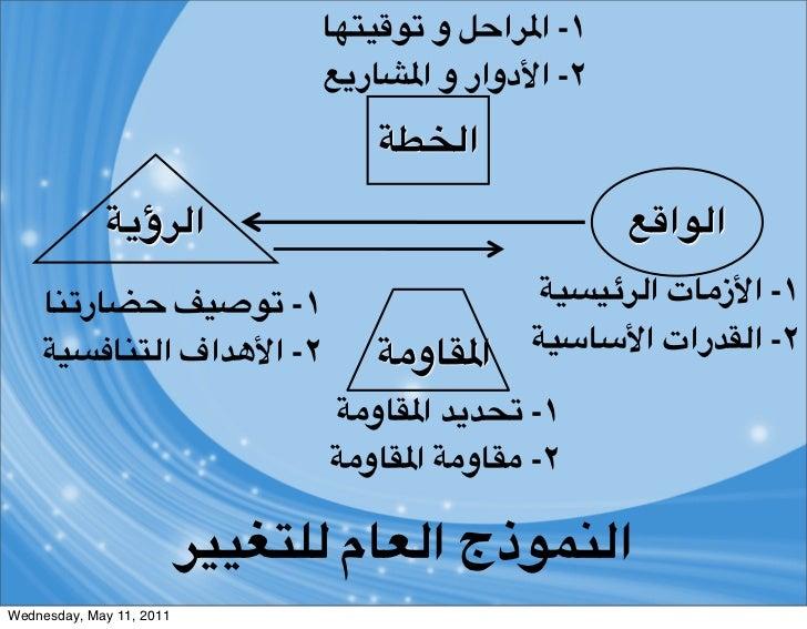 ١- ا4(ا ZTو :?#S+)K                                ٢- اVدوار و ا4/#ر.-                                    ا&E`...