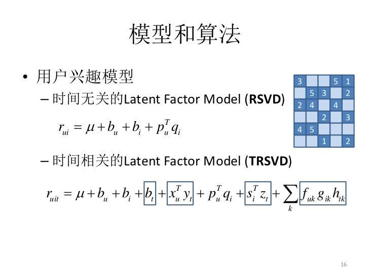模型和算法• 用户兴趣模型                                                3     5 1                                                    ...