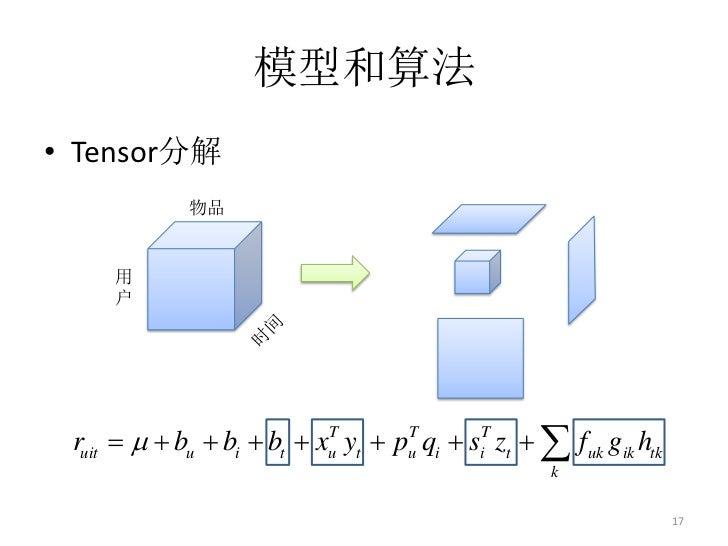 模型和算法• Tensor分解             物品     用     户 ruit = µ + bu + bi + bt + xu yt + pu qi + siT zt + ∑ fuk gik htk               ...