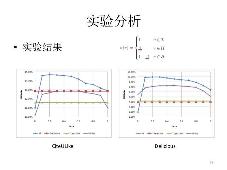 实验分析• 实验结果    CiteULike          Delicious                                   33