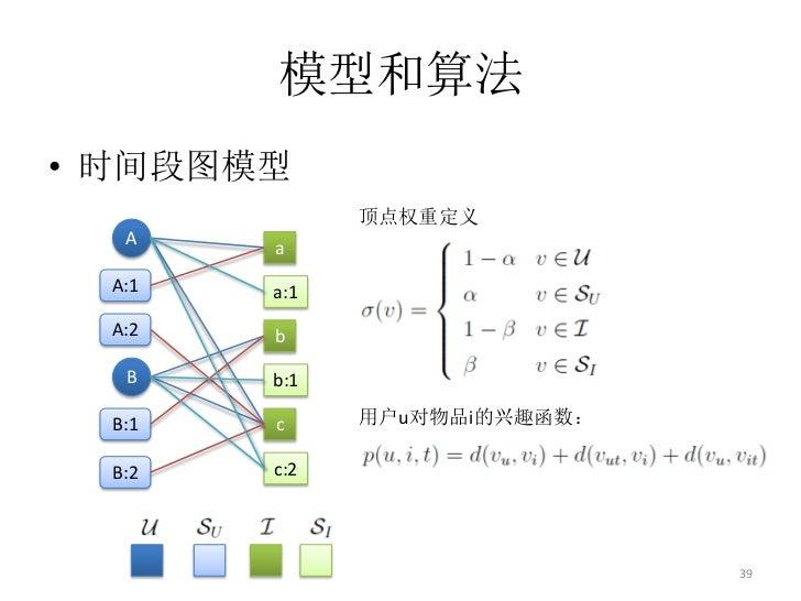 模型和算法• 时间段图模型              顶点权重定义   A    a  A:1   a:1  A:2   b   B    b:1  B:1   c     用户u对物品i的兴趣函数:  B:2   c:2           ...