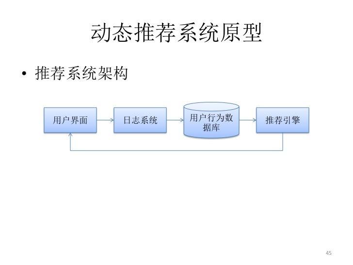 动态推荐系统原型• 推荐系统架构  用户界面    日志系统   用户行为数   推荐引擎                   据库                                45