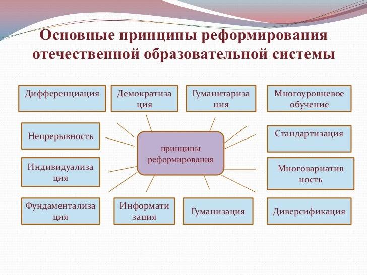 интеграция мирового образовательного процесса
