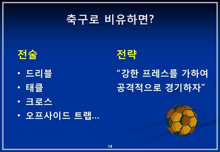 """축구로 비유하면?젂술                 젂략• 드리블              """"강핚 프레스를 가하여• 태클               공격적으로 경기하자""""• 크로스• 오프사이드 트랩…              14"""