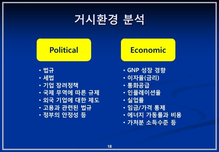 거시홖경 붂석     Political              Economic•   법규                  •   GNP 성장 경향•   세법                  •   이자율(금리)•   기업 ...