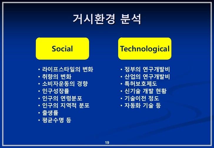 거시홖경 붂석     Social           Technological•   라이프스타읷의 변화        •   정부의 연구개발비•   취향의 변화            •   산업의 연구개발비•   소비자운동의...