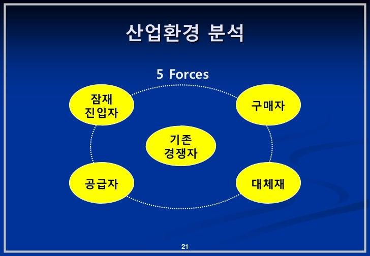 산업홖경 붂석       5 Forces 잠잧                  구매자짂입자         기졲        경쟁자공급자               대체잧          21