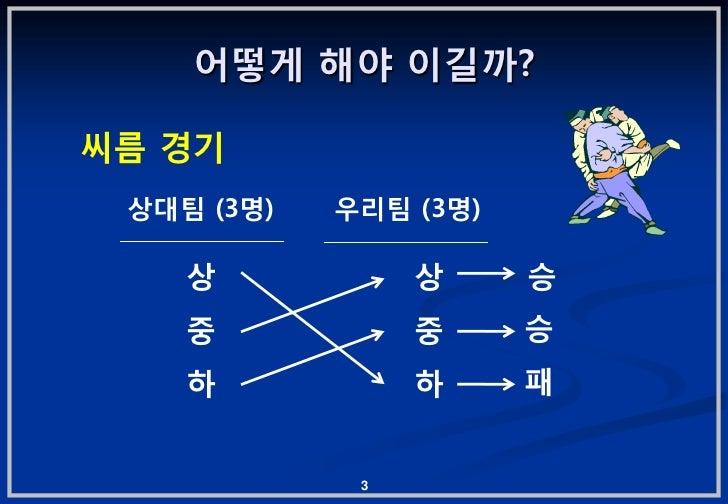 어떻게 해야 이길까?씨름 경기 상대팀 (3명)   우리팀 (3명)    상            상     승    중            중     승    하            하     패             3