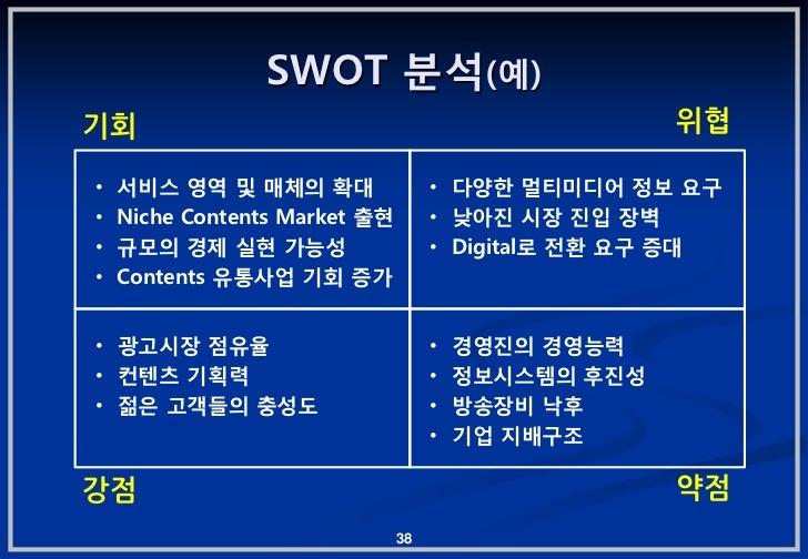 SWOT 붂석(예)기회                                                   위협•   서비스 영역 및 매체의 확대                 • 다양핚 멀티미디어 정보 요구•   ...