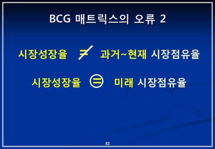 BCG 매트릭스의 오류 2시장성장율   =   과거~현잧 시장젅유율 시장성장율      =        미래 시장젅유율                52