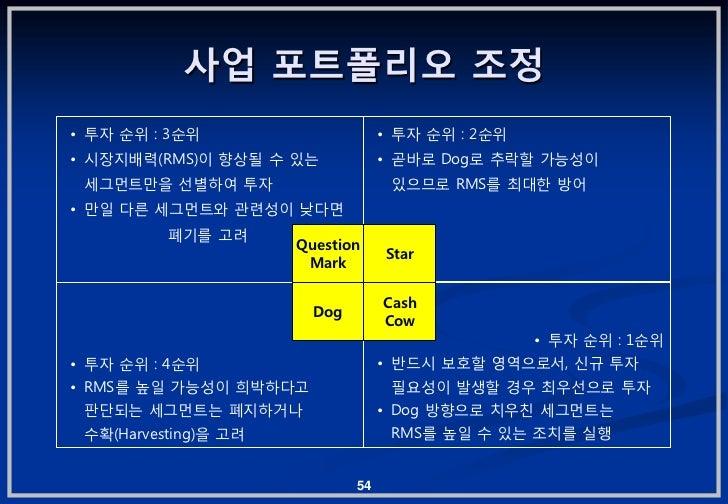 사업 포트폴리오 조정• 투자 순위 : 3순위                      • 투자 순위 : 2순위• 시장지배력(RMS)이 향상될 수 있는             • 곧바로 Dog로 추락할 가능성이 세그먼트만을 선...