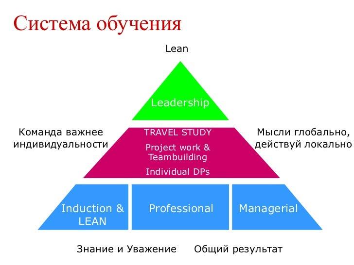 Опросы и беседы с руководителями</li></ul>Выстраивать отношения с руководителями<br />