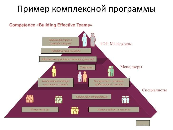 Развитие базы провайдеров и самих провайдеров</li></li></ul><li>Политики обучения<br />Осуществлять помощь в:<br /><ul><l...