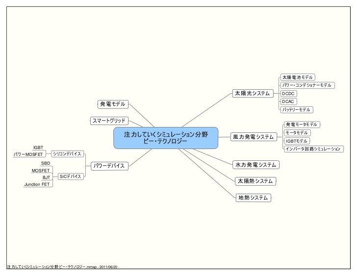 DCDC                                            DCAC                                             IGBT    IGBTMOSFET       ...