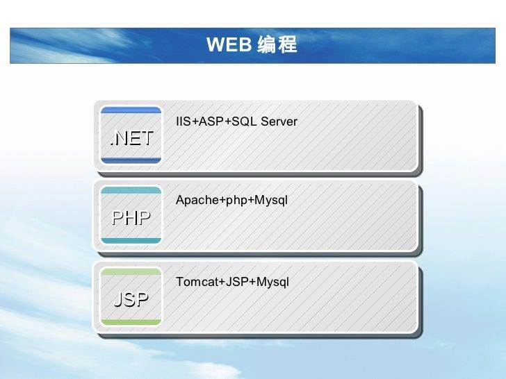 WEB 编程 .NET IIS+ASP+SQL Server PHP Apache+php+Mysql JSP Tomcat+JSP+Mysql