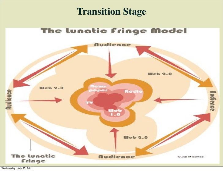 "Transition Stage11 ،.-,+*ا""#$%&ء، 81 أ"