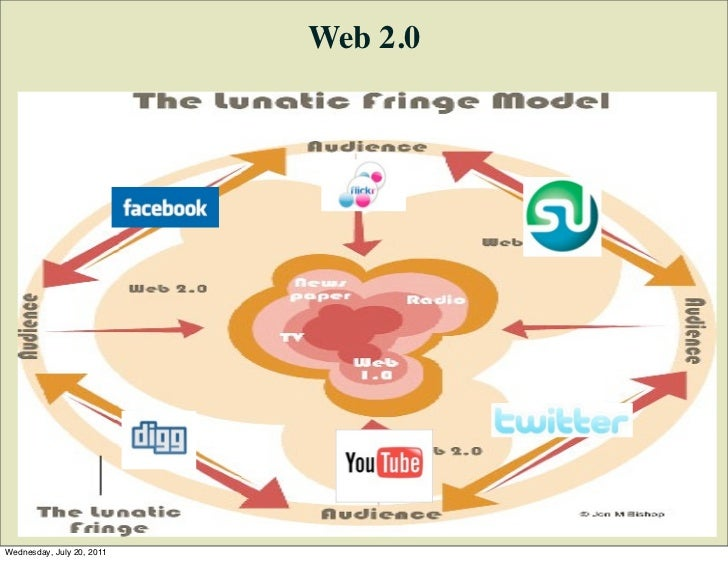 "Web 2.011 ،.-,+*ا""#$%&ء، 81 أ"