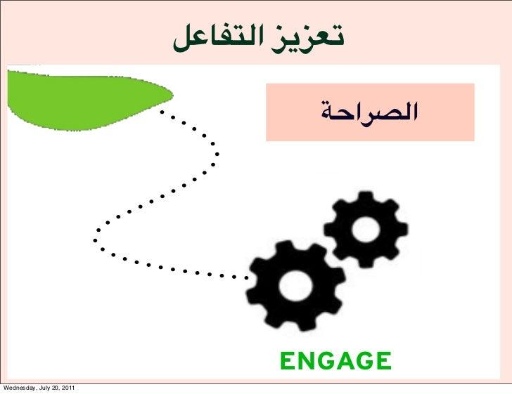دور الاعلام الاجتماعي في التغيير - هاني المنيعي