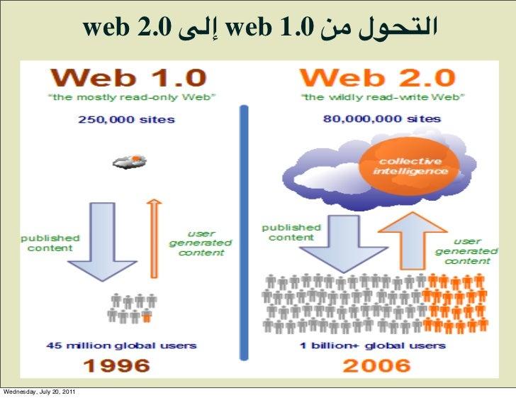 "web 2.0 F% إweb 1.0 PC لJR$%ا11 ،.-,+*ا""#$%&ء، 81 أ"