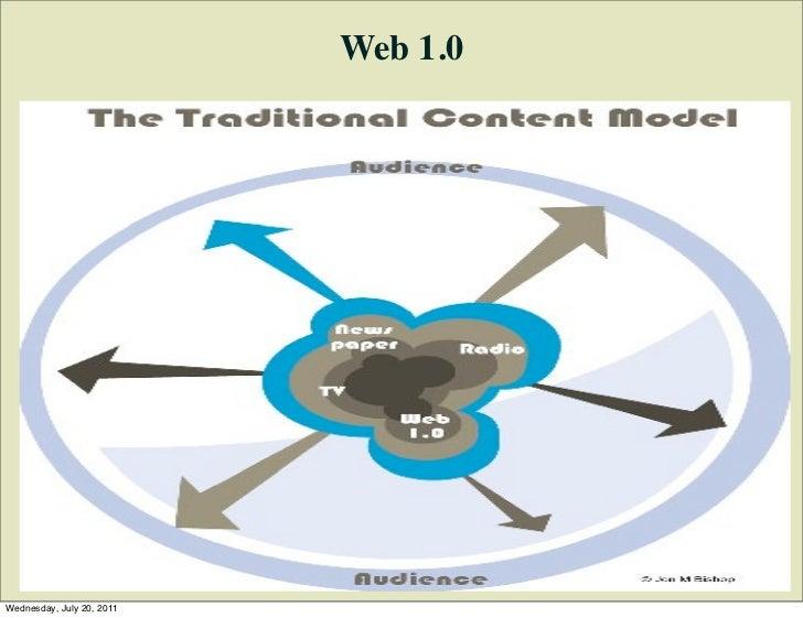 "Web 1.011 ،.-,+*ا""#$%&ء، 81 أ"