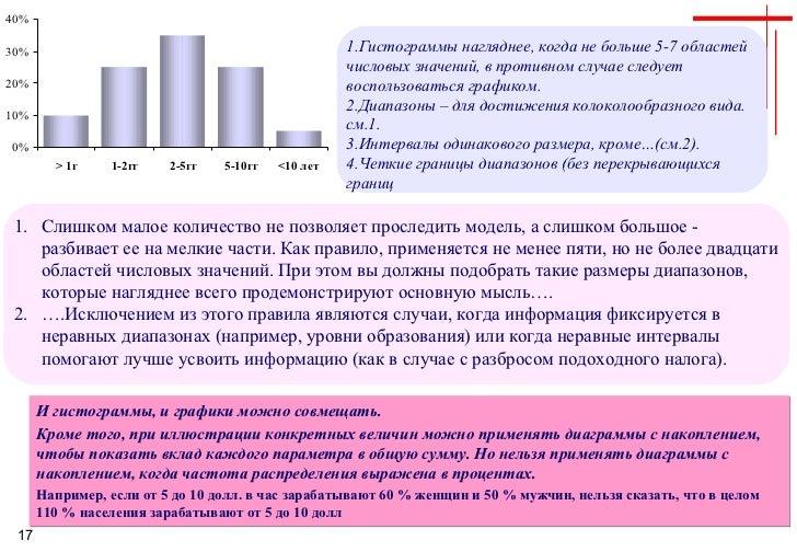 <ul><li>Гистограммы нагляднее, когда не больше 5-7 областей числовых значений, в противном случае следует воспользоваться ...