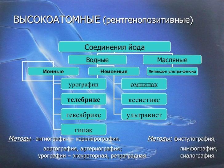 Контрастные (рентгеноконтрастные) вещества средства