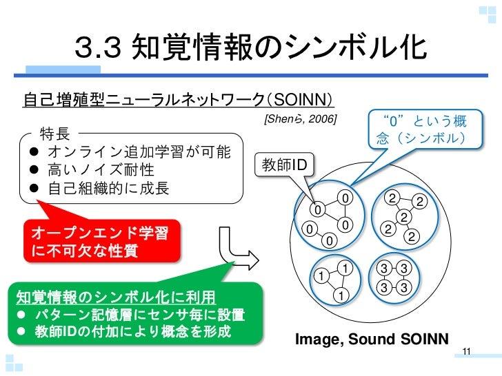"""3.3 知覚情報のシンボル化自己増殖型ニューラルネットワーク(SOINN)                    [Shenら, 2006]          """"0""""という概 特長                                ..."""