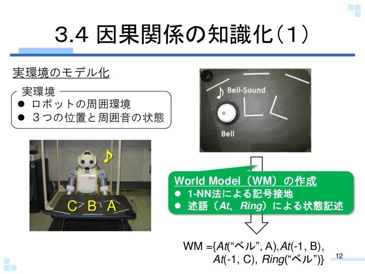 3.4 因果関係の知識化(1)実環境のモデル化 実環境 ロボットの周囲環境 3つの位置と周囲音の状態       ♪                 World Model(WM)の作成                  1-NN法による...