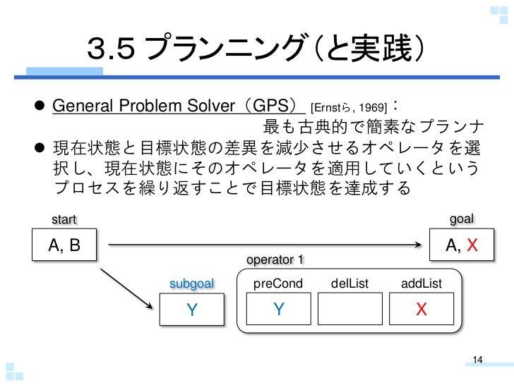 3.5 プランニング(と実践) General Problem Solver(GPS) [Ernstら, 1969]:                          最も古典的で簡素なプランナ 現在状態と目標状態の差異を減少させるオペレ...