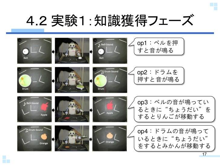 4.2 実験1:知識獲得フェーズ          op1:ベルを押          すと音が鳴る          op2:ドラムを          押すと音が鳴る          op3:ベルの音が鳴ってい          るときに...