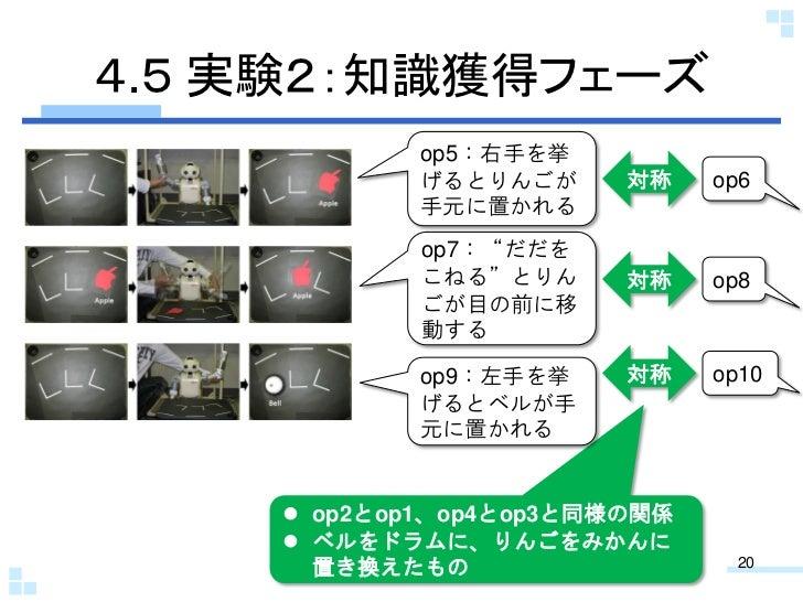 """4.5 実験2:知識獲得フェーズ            op5:右手を挙            げるとりんごが     対称    op6            手元に置かれる            op7:""""だだを            こね..."""