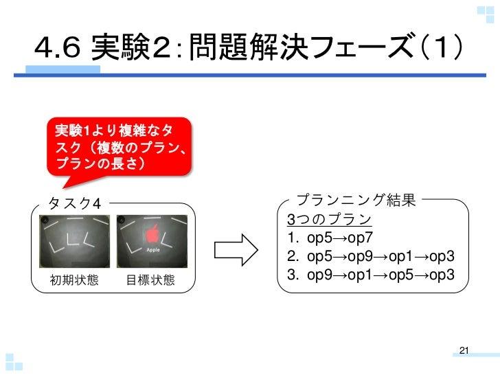 4.6 実験2:問題解決フェーズ(1)実験1より複雑なタスク(複数のプラン、プランの長さ)タスク4           プランニング結果              3つのプラン              1. op5→op7          ...