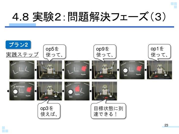 4.8 実験2:問題解決フェーズ(3)プラン2          op5を   op9を     op1を実践ステップ    使って、   使って、     使って、         op3を    目標状態に到         使えば、   ...