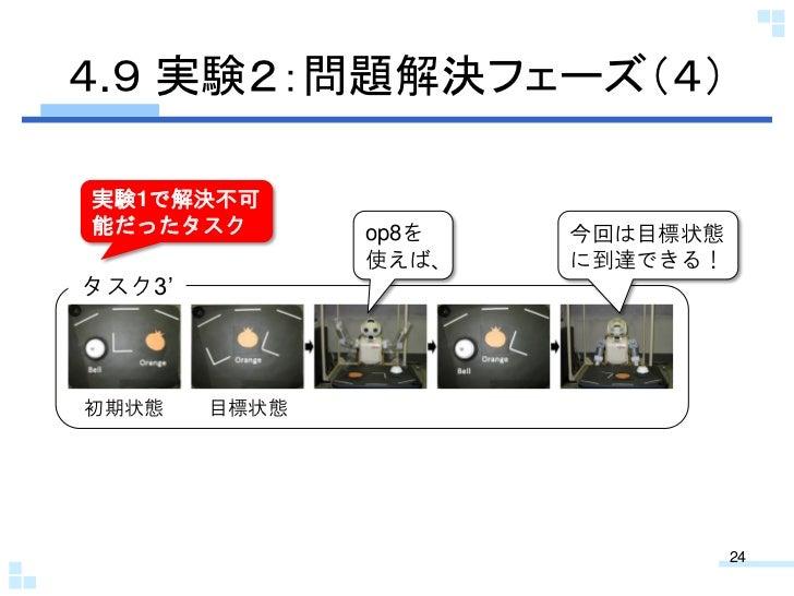 4.9 実験2:問題解決フェーズ(4)実験1で解決不可能だったタスク        op8を   今回は目標状態               使えば、   に到達できる!タスク3'初期状態    目標状態                    ...