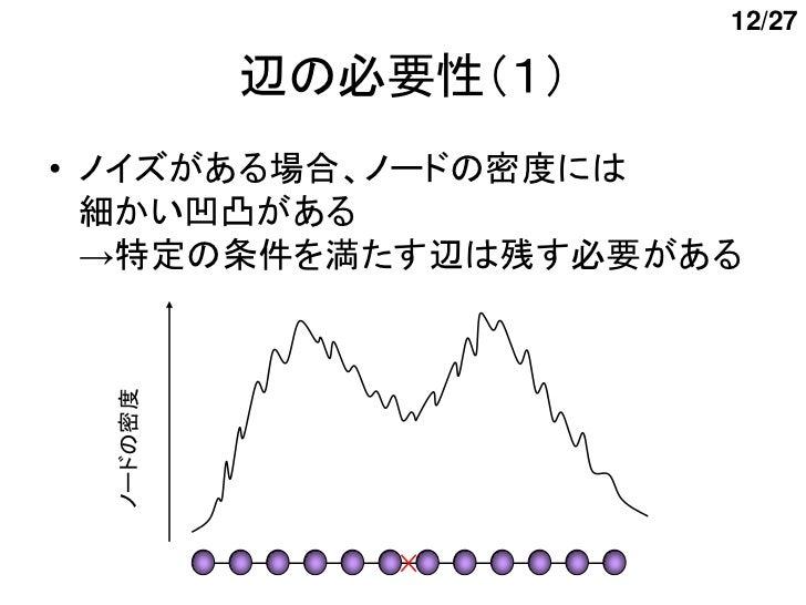 12/27           辺の必要性(1)• ノイズがある場合、ノードの密度には  細かい凹凸がある  →特定の条件を満たす辺は残す必要がある  ノードの密度