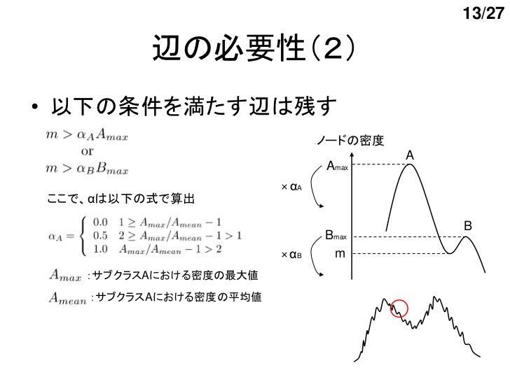 13/27         辺の必要性(2)• 以下の条件を満たす辺は残す                             ノードの密度                                      A           ...