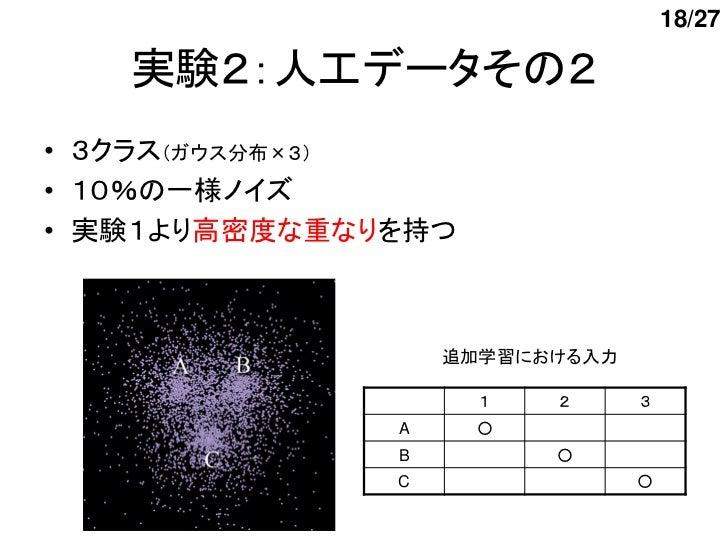 18/27   実験2:人工データその2• 3クラス(ガウス分布×3)• 10%の一様ノイズ• 実験1より高密度な重なりを持つ                  追加学習における入力                    1   2      ...