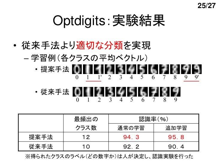 25/27      Optdigits:実験結果• 従来手法より適切な分類を実現 – 学習例(各クラスの平均ベクトル)  • 提案手法  • 従来手法           最頻出の        認識率(%)           クラス数  ...