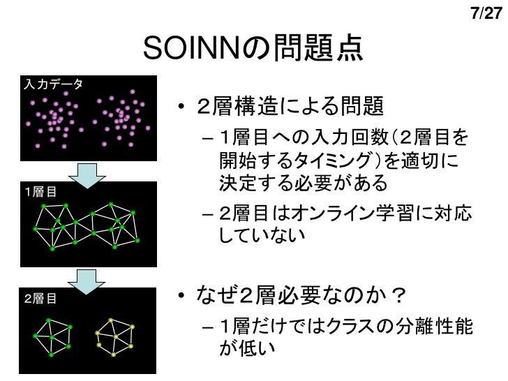 7/27        SOINNの問題点入力データ         • 2層構造による問題          – 1層目への入力回数(2層目を            開始するタイミング)を適切に1層目         決定する必要がある   ...