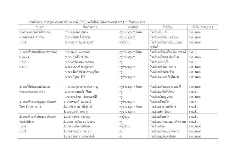 รายชื่อกรรมการกลุ่มการงานอาชีพและเทคโนโลยี (เทคโนโลยี) เมืองคงนิทรรศ 2011 1 กันยายน 2554             รายการ               ...