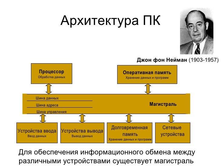 Архитектура ПК Для обеспечения информационного обмена между различными устройствами существует магистраль Джон фон Нейман ...