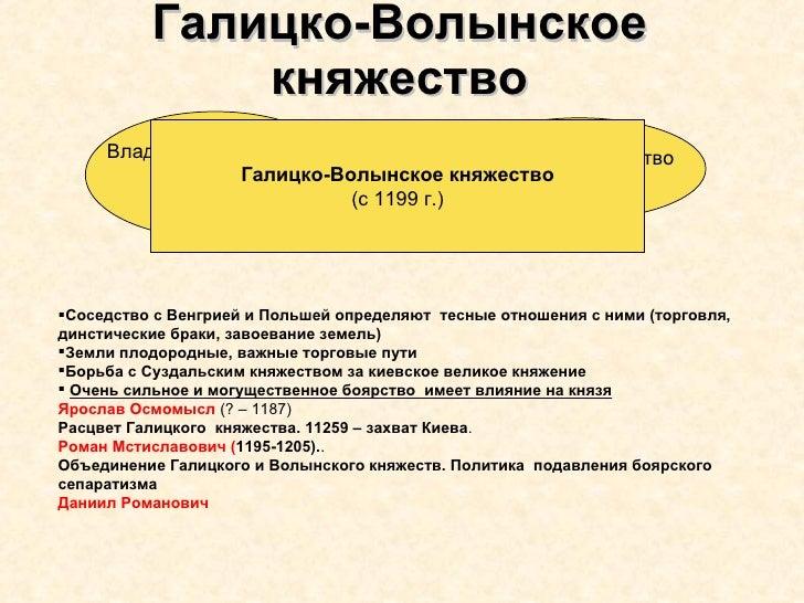 masturbatsiya-obshestvennie-otnosheniya-v-galitsko-volinskom-knyazhestve-skritoy