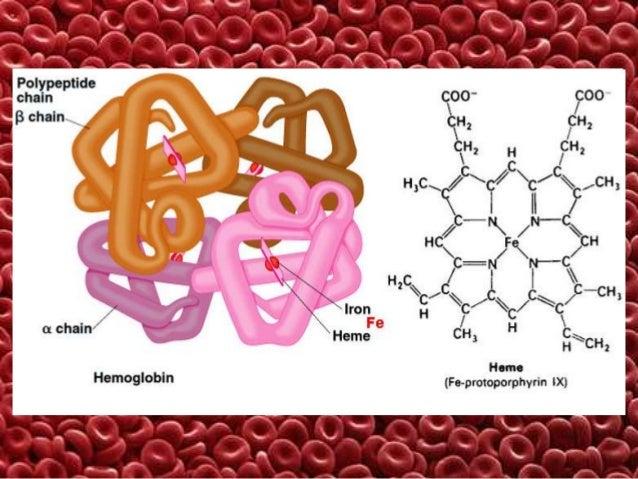Дефіцит глюкозо-6-фосфат дегідрогенази – найбільш розповсюджена ензимопатія в світі (більше 400 млн. хворих)