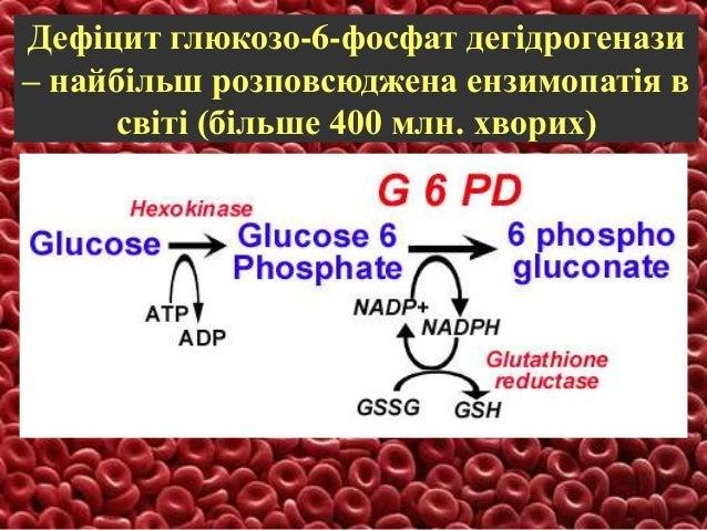 За рахунок чого хронічний гемоліз спричинює поліорганну недостатність (нефросклероз, пневмоклероз, кардіосклероз та ін.)?