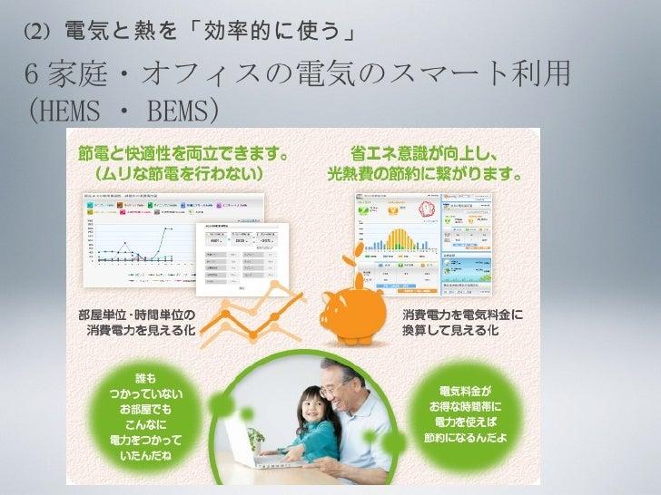 (2)  電気と熱を「効率的に使う」 6 家庭・オフィスの電気のスマート利用 (HEMS ・ BEMS)