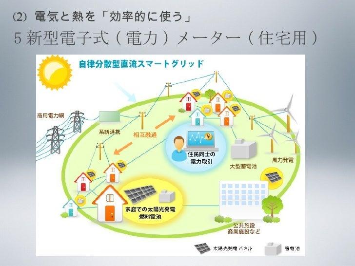 (2)  電気と熱を「効率的に使う」 5 新型電子式 ( 電力 ) メーター ( 住宅用 )