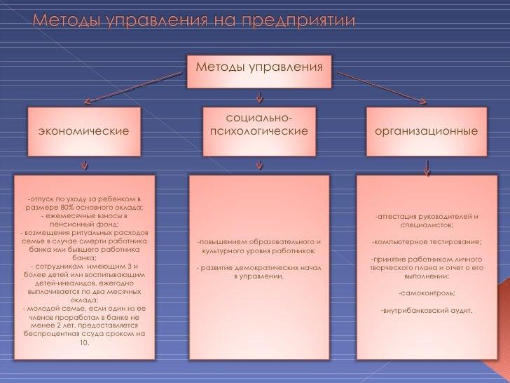 Презентация Антикризисное управление персоналом банка 7 Методы управления экономические