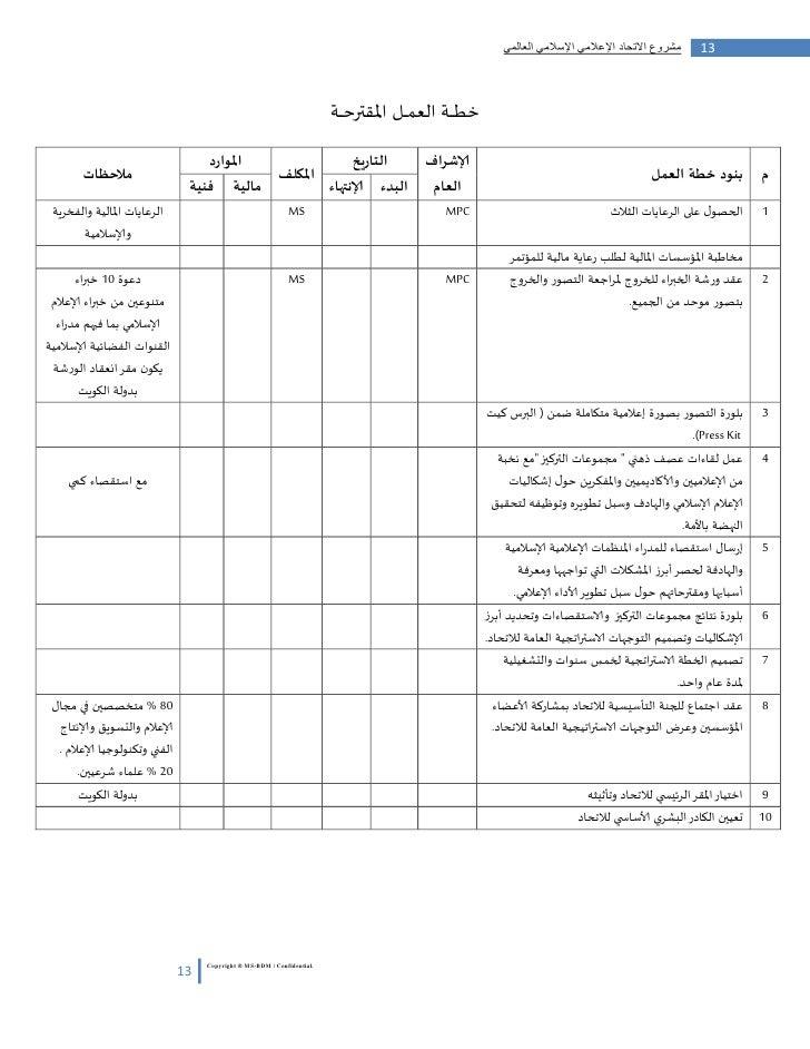 مشروع االتحاد اإلعالمي اإلسالمي العالمي      31                                                                       ...